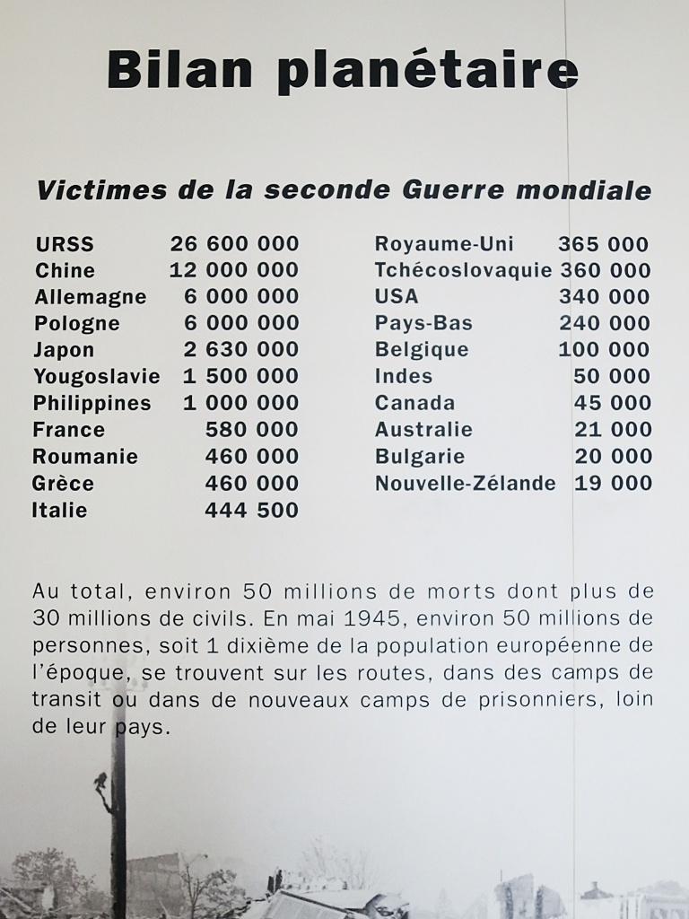 Contemporary Exhibit Death by Nation Tally WWII Musée de l'Armée Invalides Paris France