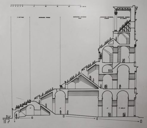 Cross Section of Colosseum Rome