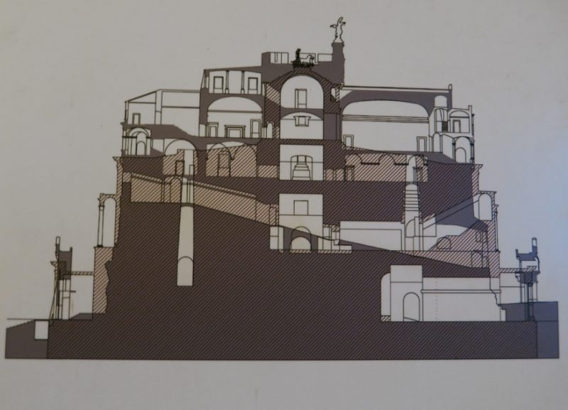 Section Drawing Castel Sant Angelo Rome Italy